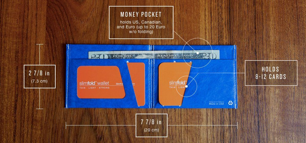 Specification of Slimfold Micro Tyvek wallet