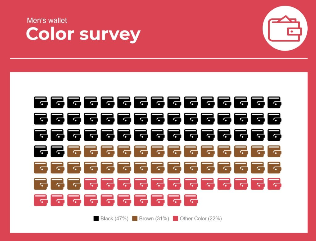 Wallet color survey by walletisland